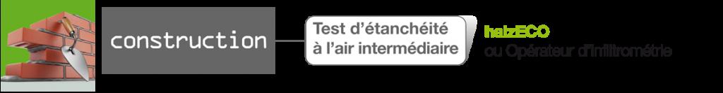 Test d'étanchéité